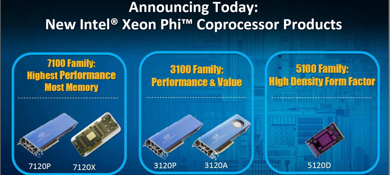 بررسی Intel xeon phi