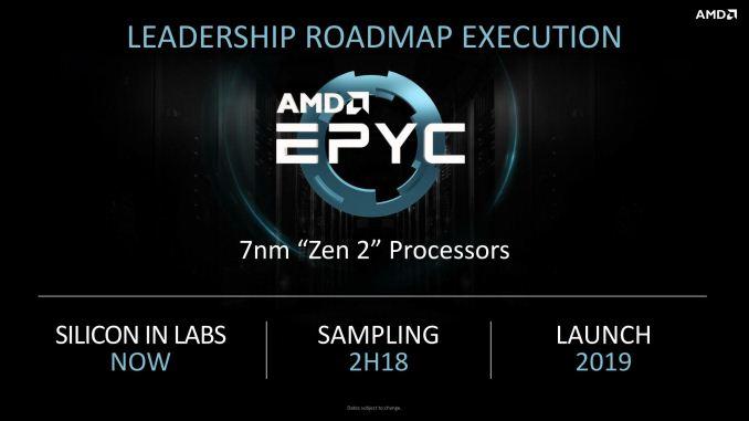 پردازندههای 7 نانومتری Zen 2 معرفی شد